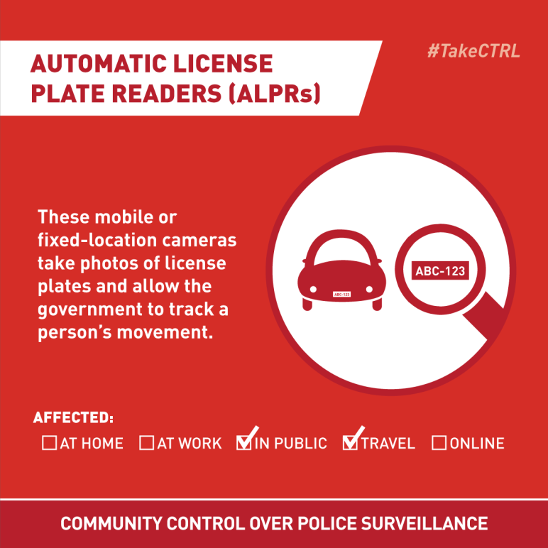 Automatic License Plate Reader
